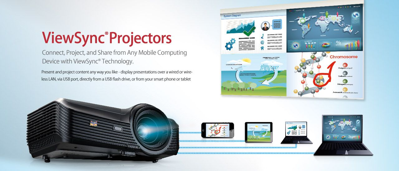 ViewSync Projectors